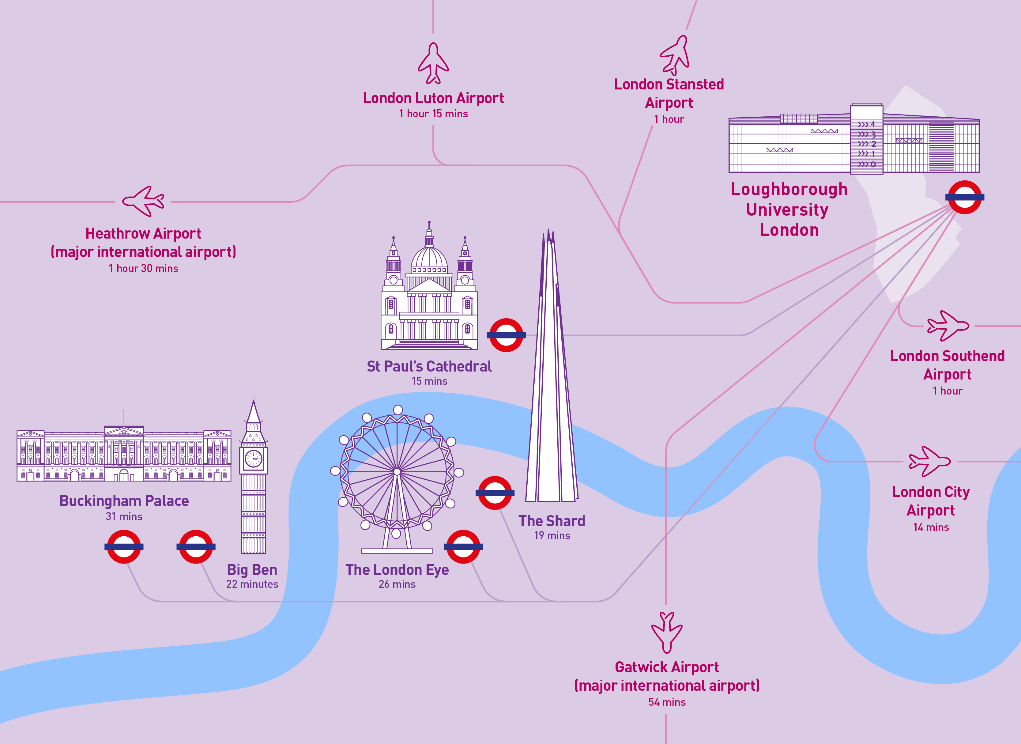 Map showcasing the location of major international airports in London and key attractions and how long it takes to travel to our London campus.