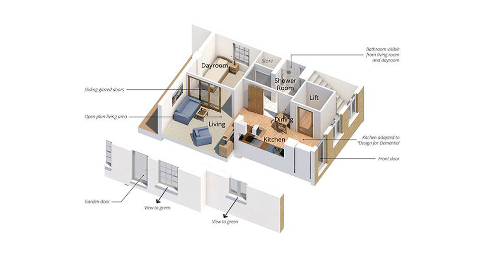 illustration of floor layout in Dementia House