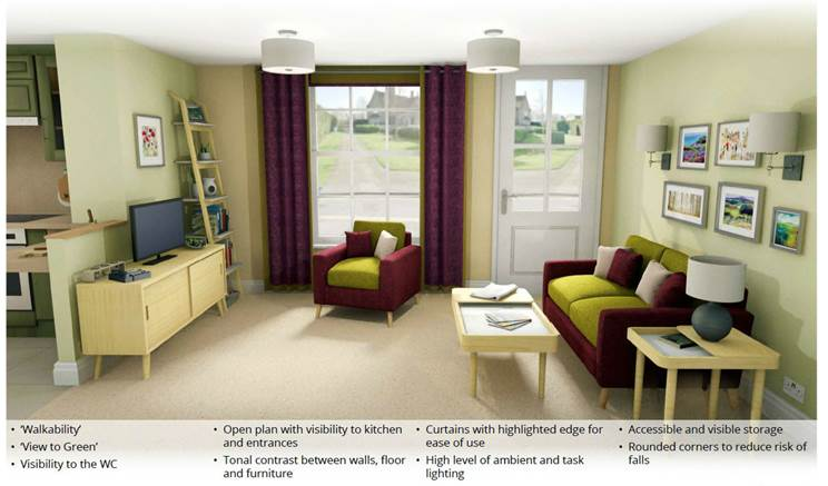 illustration of living room in Dementia House