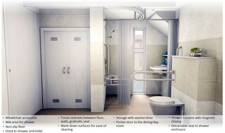 illustration of proposed bathroom for the Dementia House