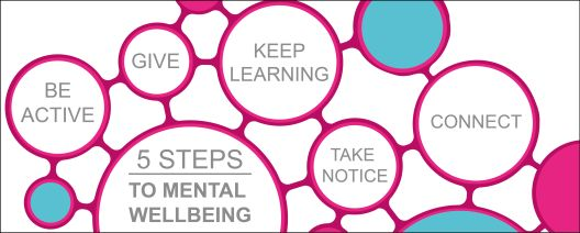 5 ways to mental wellbeing banner image